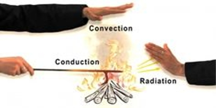Convection Chemistry