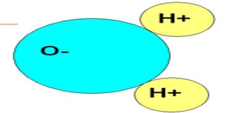 Polar Molecules