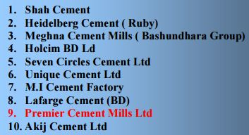 cement industry of bangladesh Get a listing of cement/glass industry in bangladesh along with contact information and the latest news also, get information on suppliers and other industries.