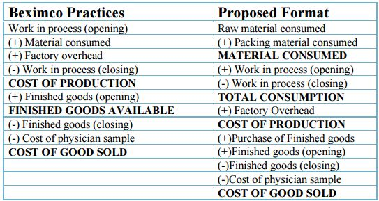examples of cost drivers in manufacturing