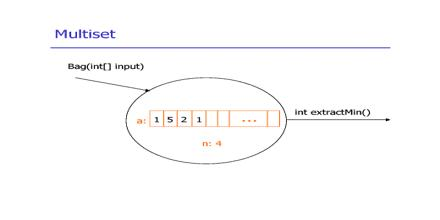 About Multiset