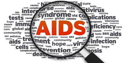 Facts of HIV and AIDS