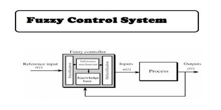 control system assignment Process control systems assignment help system, architectures, and algorithms for managing a process some examples of regulated procedures are: managing the temperature level of a water stream by managing the quantity of steam contributed to the shell of a heat exchanger.