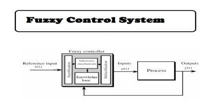 Fuzzy Control System