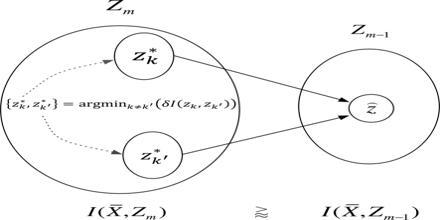 Information Bottleneck Method