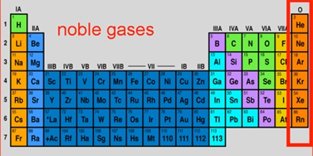 Lecture on Noble Gases