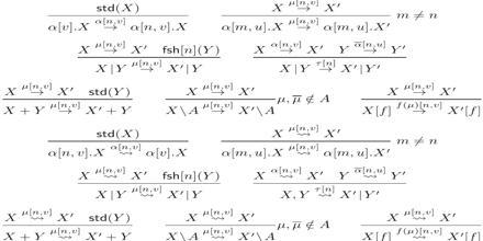 Process Calculus