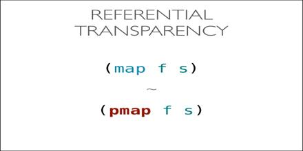 Referential Transparency