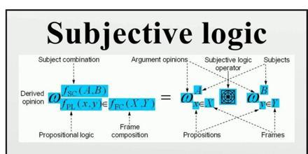 Subjective Logic