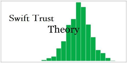 Swift Trust Theory