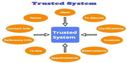 Trusted System