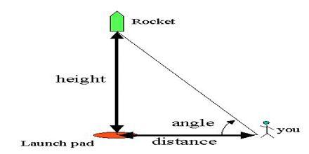Altitude of Rocket: Mass vs Speed