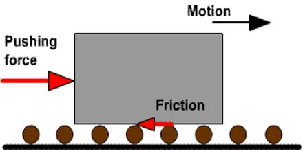 Lecture on Friction
