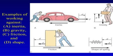 Lecture on Gravity, Inertia and Friction