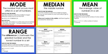 Lecture on Mean, Median, Mode and Range
