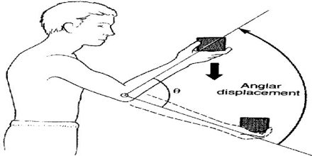 Motion of Objects Projected at an Angle