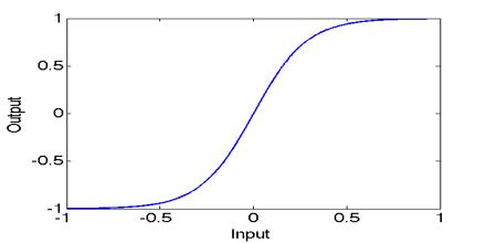 Nonlinear System