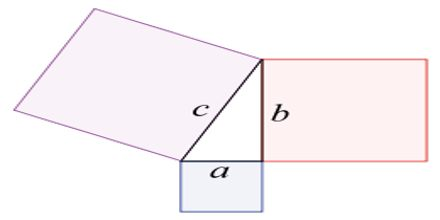 Pythagorean Theorem: Explanation and Application