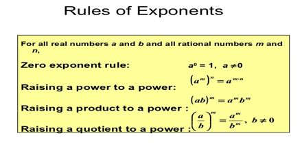 Rules for Rational Exponents