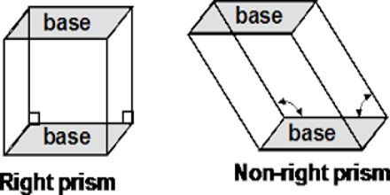 Right Prism Volume