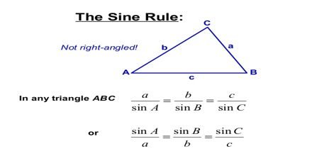 Lecture on the Sine Rule