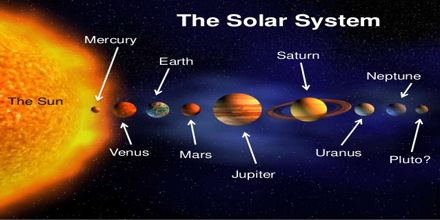 Lecture on Our Solar System