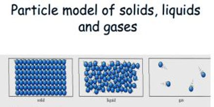 Matter and the Particle Model