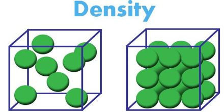 Lecture on Density
