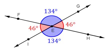 Lecture on Vertical Angles
