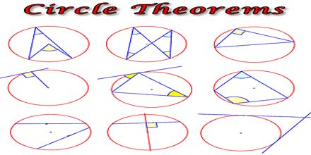 Circle Theorems - Assignment Point