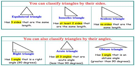 Image result for classify triangles