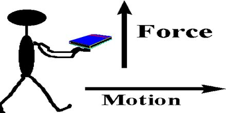 Lecture on Force and Motion