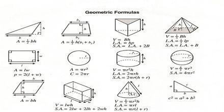 Formulas for Geometry