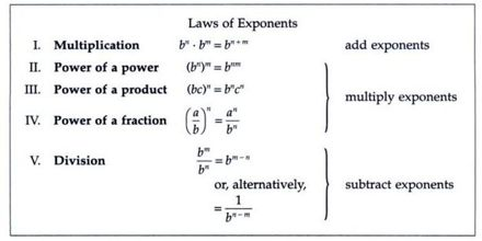 Laws of Exponents  Assignment