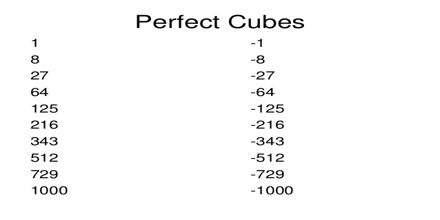 What are Perfect Cubes