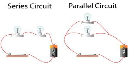 Types of Circuit