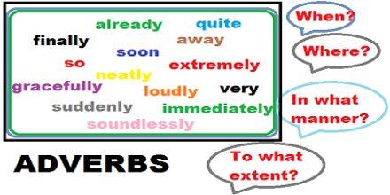 Presentation on Adverb
