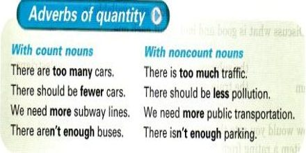 Adverbs of Quantity or Degree