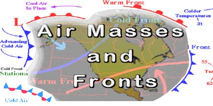 Presentation on Air Masses