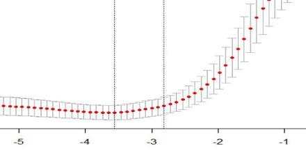 Algorithmic Pricing