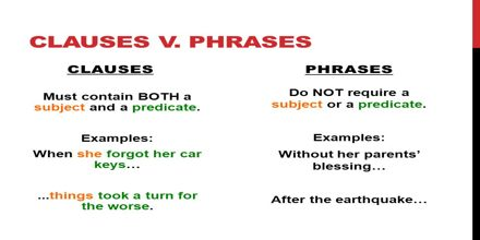 phrases and clauses 1 phrase vs clause in order to punctuate sentences correctly and avoid fragments, we need to know the difference between two kinds of word groups: phrases and clauses we can see the.
