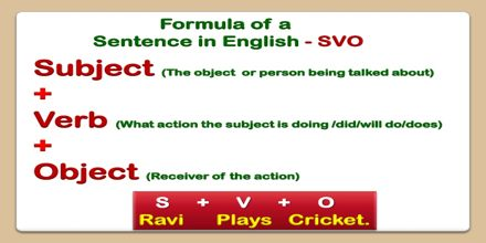 Constructing Sentences Tests