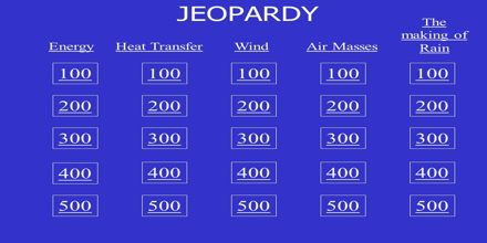 Lecture on Jeopardy – Weather Patterns