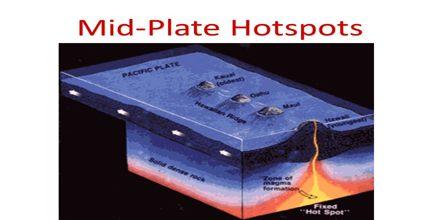 Presentation on Mid-Plate Hotspots