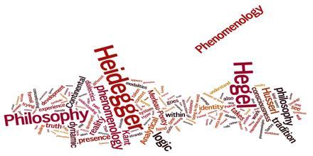 Phenomenology in Philosophy