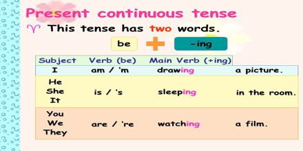 Lecture on Present Continuous Tense