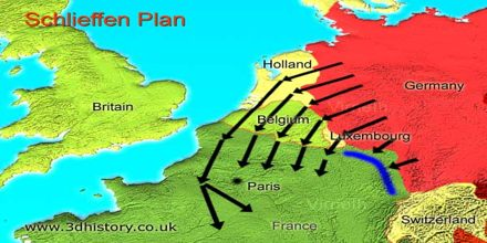 Lecture on Schlieffen Plan's Destructive Nature