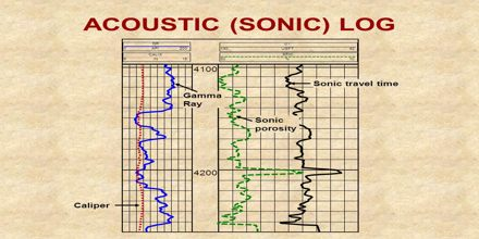 Acoustic Log Assignment Point