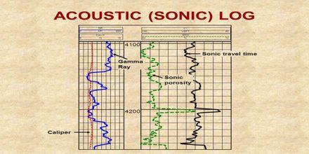 acoustic log