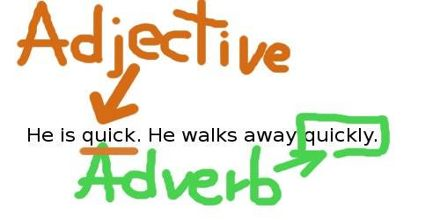 Lecture on Adjectives and Adverbs